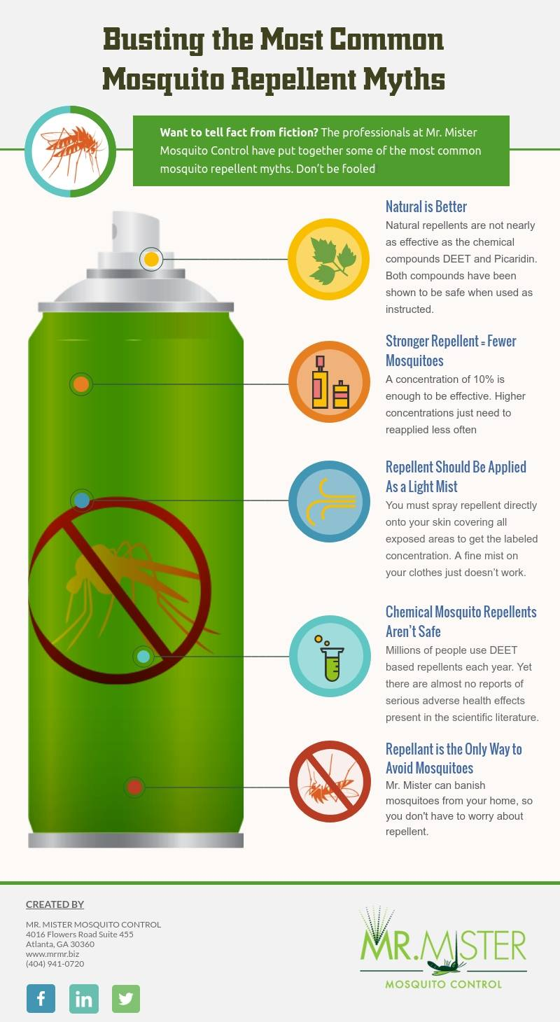 Busting Mosquito Repellent Myths [infographic]