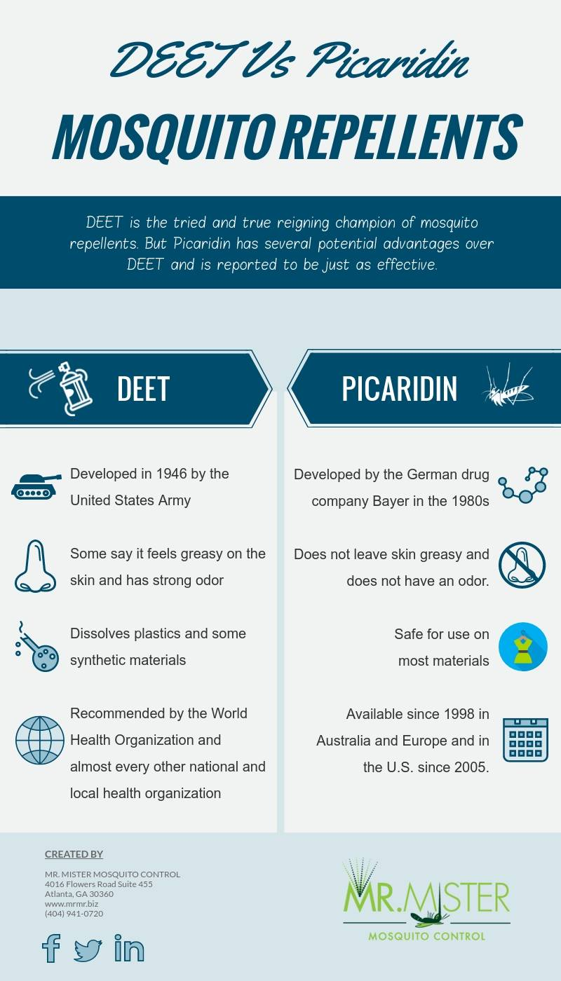 Picaridin Vs DEET What You Need to Know [infographic]