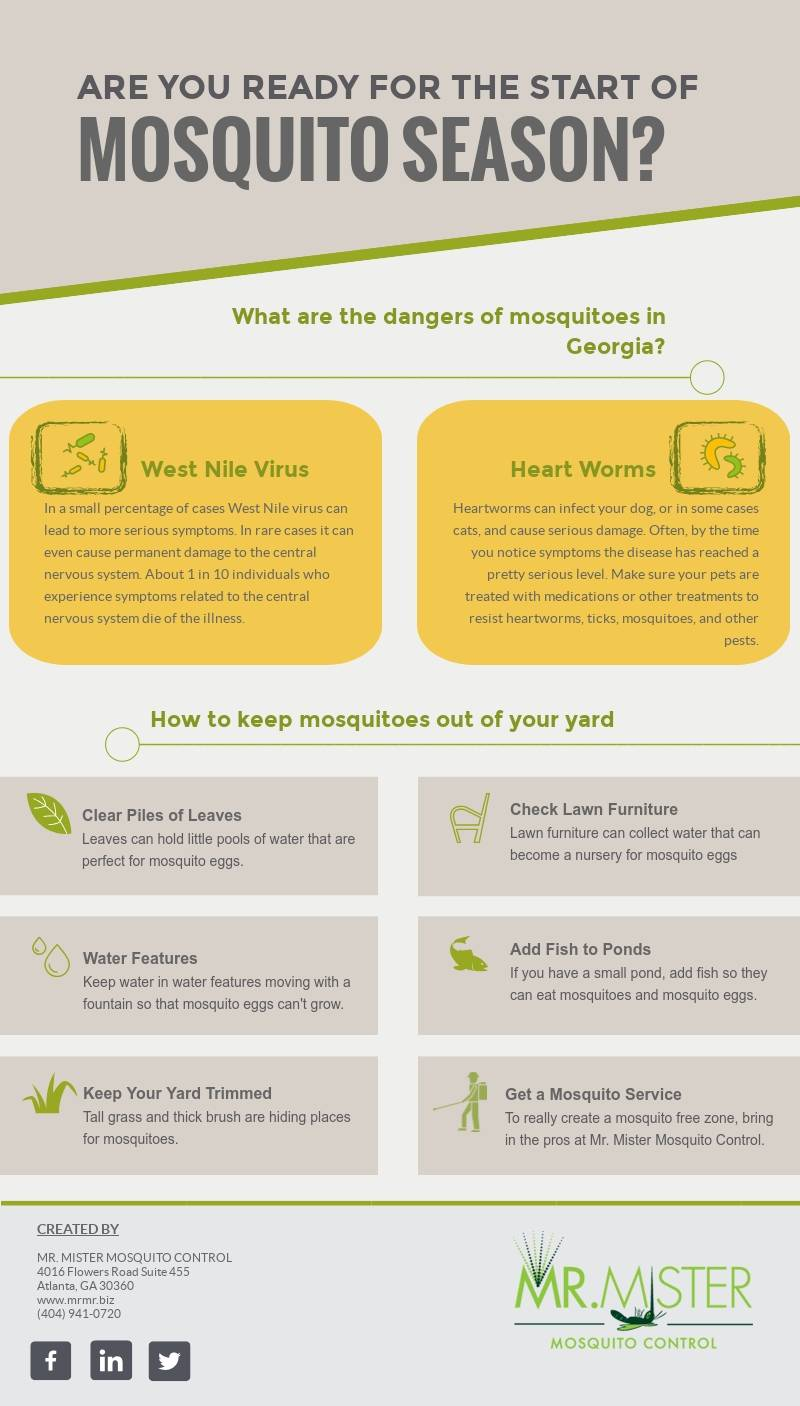 Are You Ready for the Start of Mosquito Season in Atlanta [infographic]