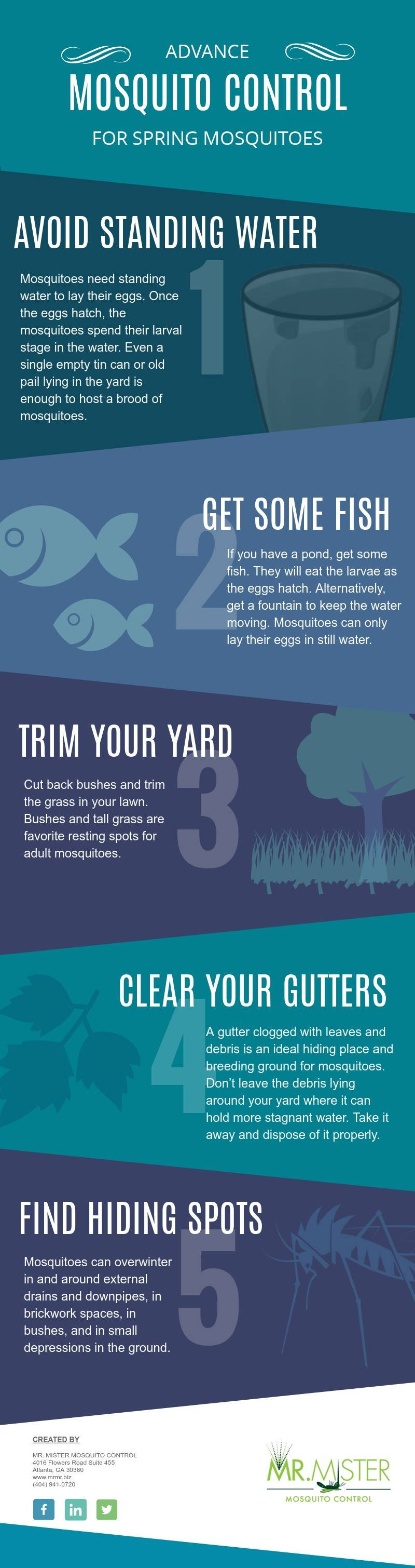 Advance Mosquito Control Systems for Spring Mosquitoes [infographic]
