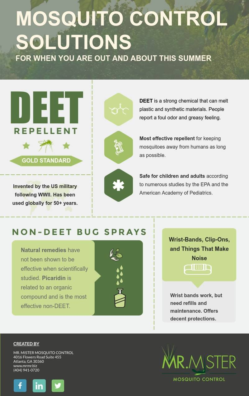 Out and about this summer? Two mosquito control solutions from the experts [infographic]