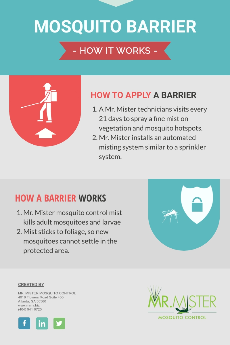Mosquito Barrier and Mr. Mister Mosquito Control [infographic]