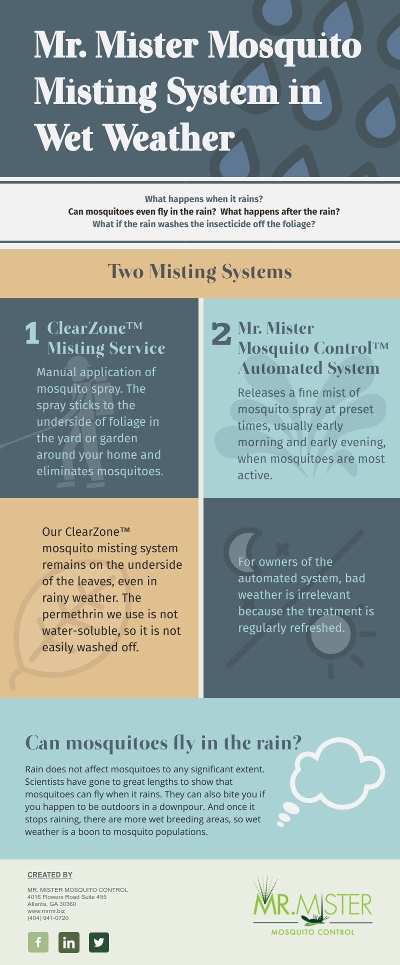 Mr. Mister Mosquito Misting System in Wet Weather [infographic]