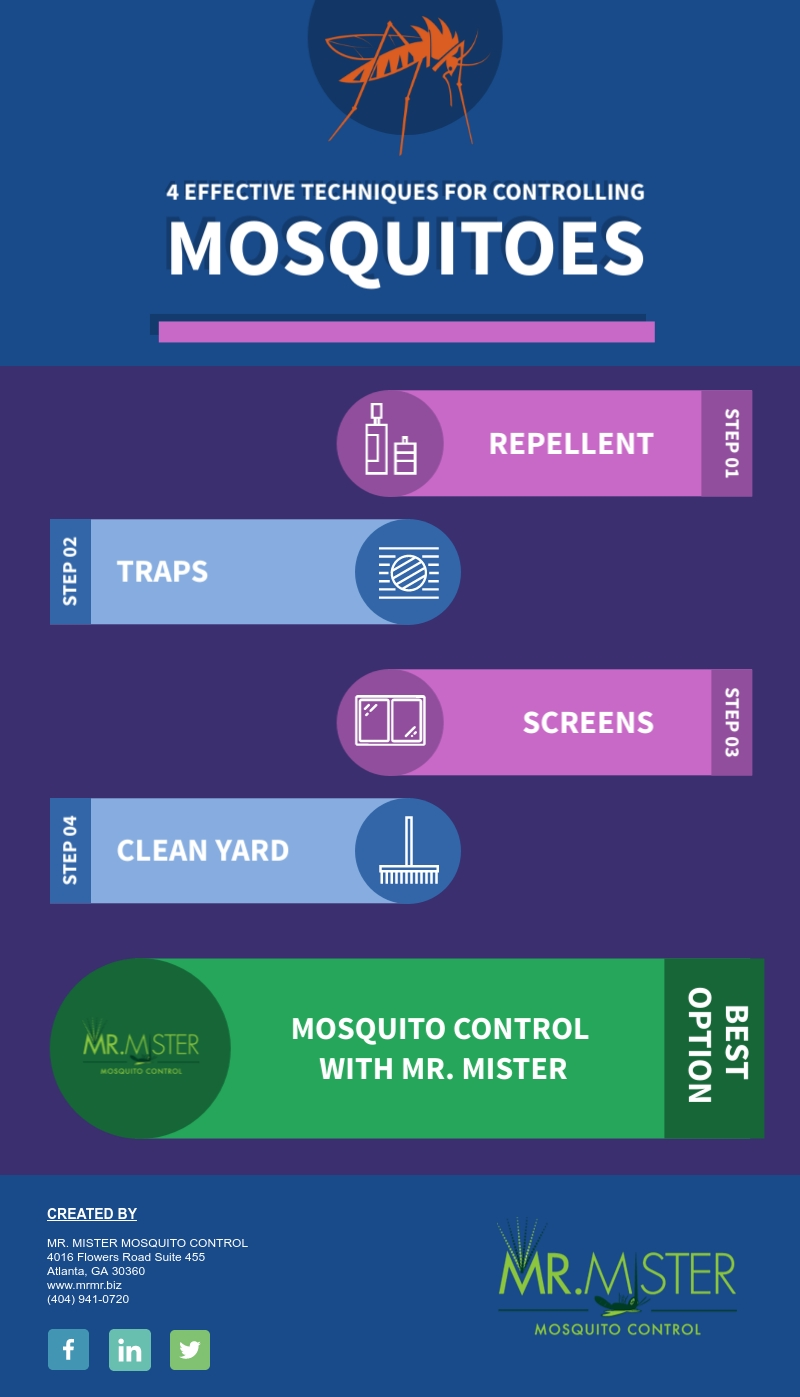 4 Effective Techniques For Controlling Mosquitoes [infographic]